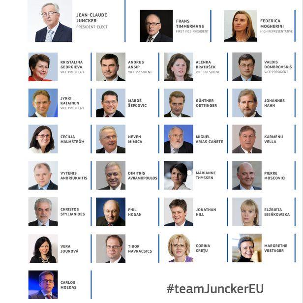 Foto avots: europa.eu