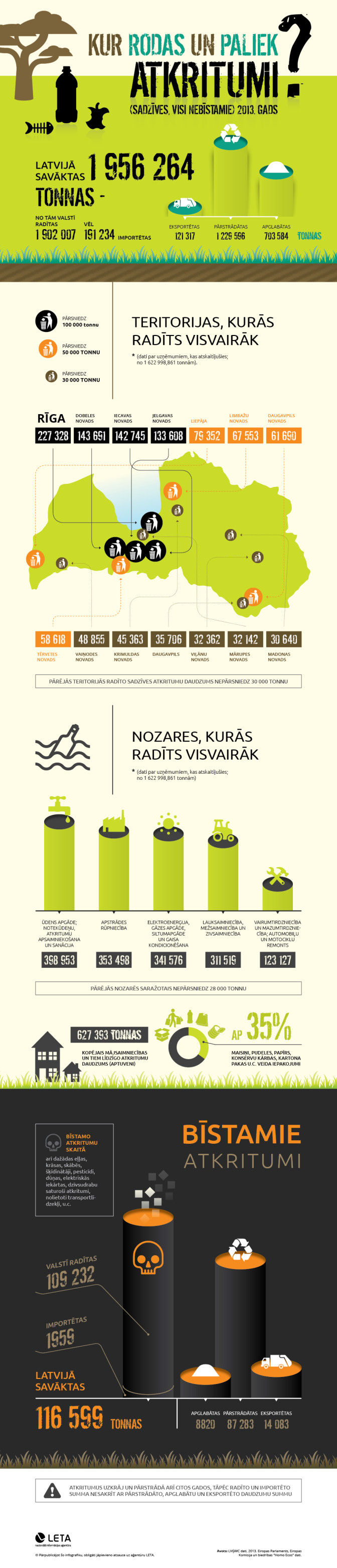 Infografiks: LETA