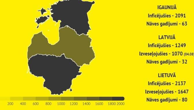 Covid-19 Baltijas valstīs: Lietuvā inficējušies vēl 17 cilvēki